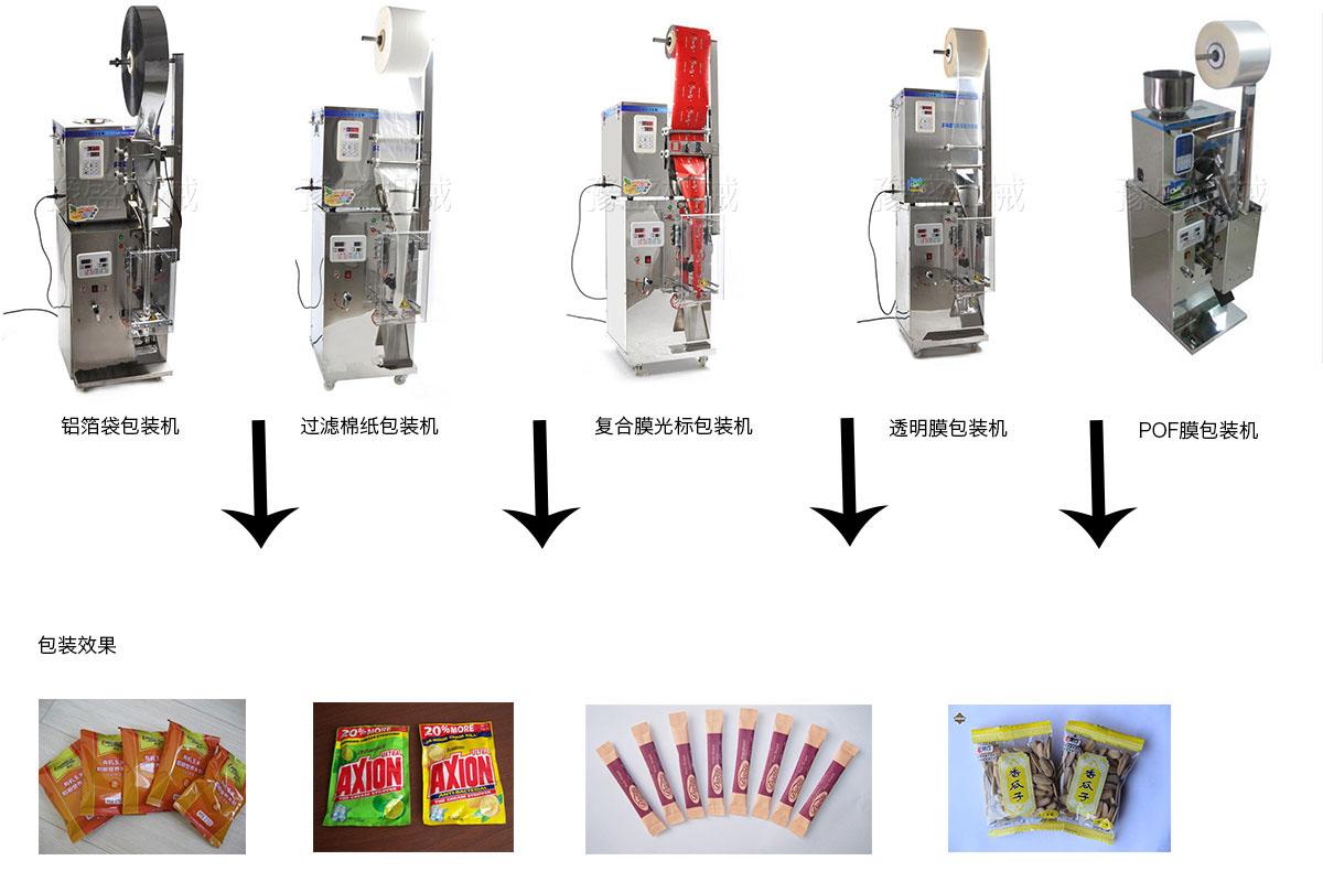 小袋干燥剂包装机的工作流程图: