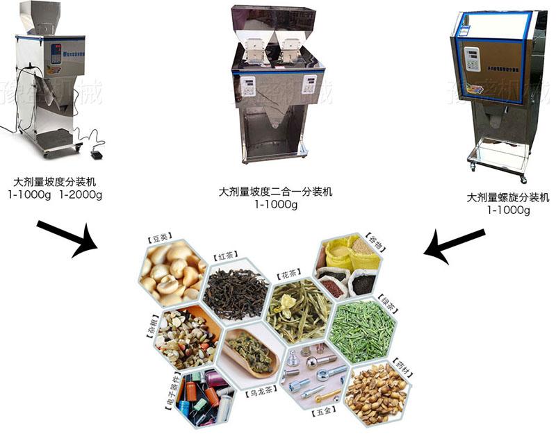 调味品包装机的工作流程图